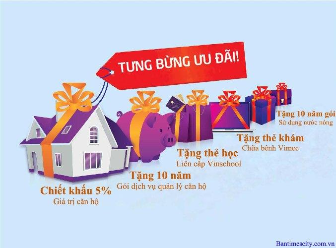Times-city-t10-khach-hang-duoc-uu-dai-bao-nhieu-tien